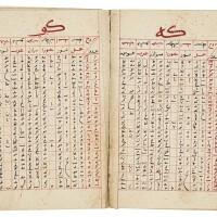 14. kitab al-samt, on astronomical tables, egypt, mamluk, late 14th/early 15th century |