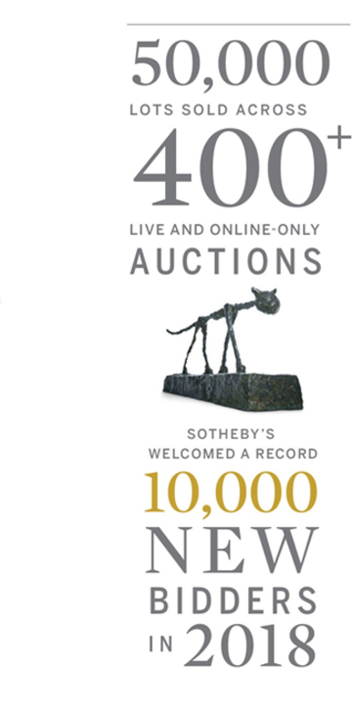 2018 Annual Report | Sotheby's