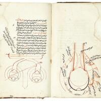 23. kamal al-din al-farisi (d.1320 ad), kitab tanqih al-manazir li dhawi al-absar wa'l-basair ('book of correction of optics for those who have sight and mind'), persia, timurid, dated 899 ah/1494 ad