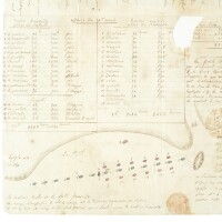 308. manuscript letter, providing a detailed account of the battle of the nile, 5 october 1798