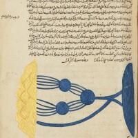 12. mahmud ibn massud qutb al-din al-shirazi (d.1311), kulliyat al-qanun,a commentary on the first volume of al-qanun of ibn sina, book ii, egypt, mamluk, dated 739 ah/1338-39 ad
