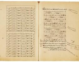 40. safi al-din abd al-mu'min al-urmawi (d.1294 ad), al-risala al-sharafiyyah fi'l nasab al-ta'lifiyyah, turkey, ottoman, dated 1317 ah/1899 ad  