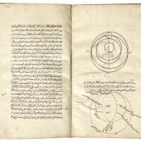 13. 'ali ibn muhammad ibn 'ali al-husayni al-jurjani, known as al-sayyid al-sharif (d.1413), sharh tadkira (a commentary on al-tusi'skitab al-tadhkira, on astronomy), persia, timurid, dated 813 ah/1410 ad