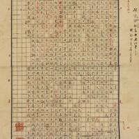 19. weng fanggang (1733-1818) transciption de style régulier de stèle de liu renyuan |